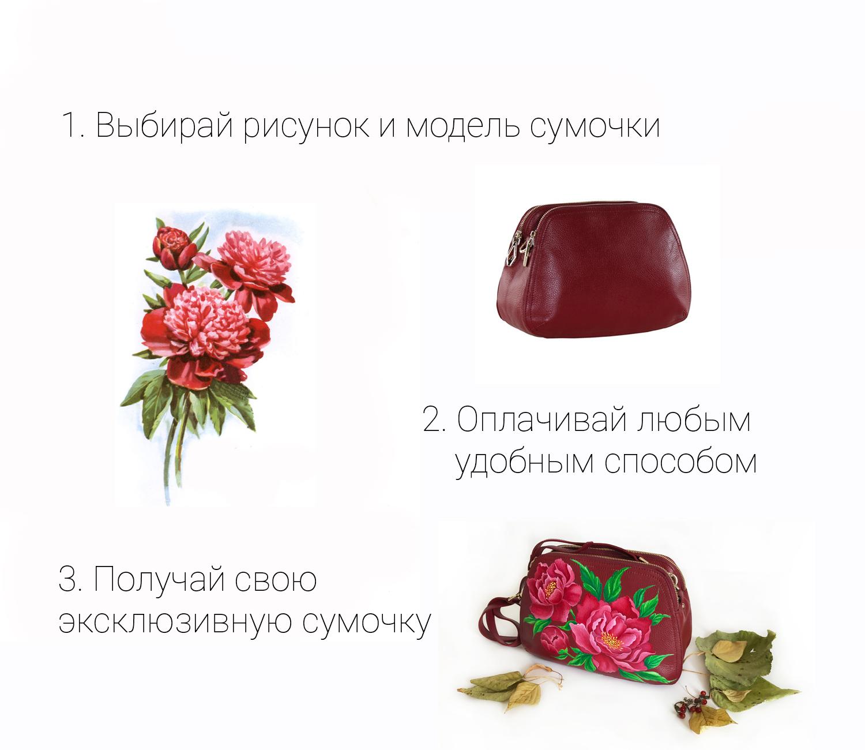 Кожаная сумка или рюкзак с ручным рисунком на заказ